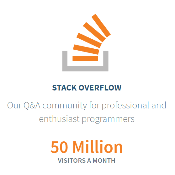 Top Contributors on Stackoverflow